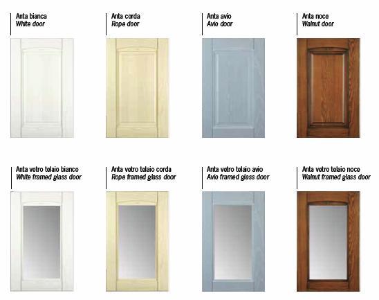La falegnameria mobili su misura sumisura arredamenti - Tipi di legno per mobili ...